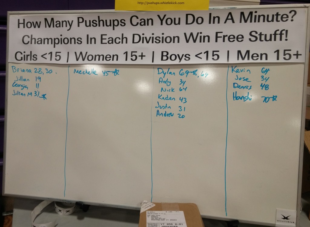 VT State Nationals Pushups Results