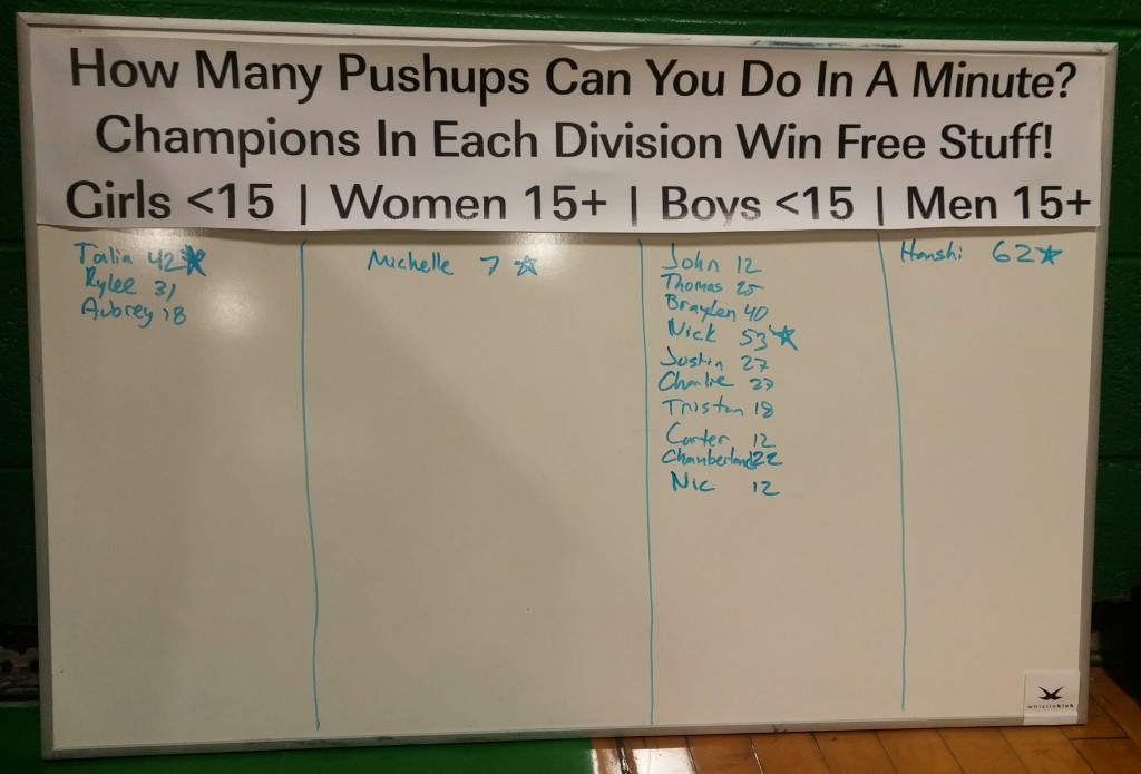 Vermont Classic Pushup Results